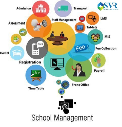 Software Development Services - SVR Global Solutions