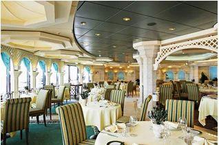 Restaurants Design Services Restaurant Interior Designers
