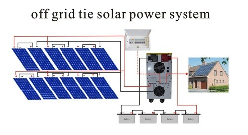 Off Grid Solar Power Plants 1kw 10kw At Rs 100000
