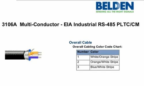 Armoured Industrial Cable BELDEN ModBUS RS-485 Cable, For