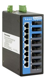 Industrial Managed Fast Ethernet Switch