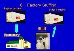 Fcl Factory Stuffing Service, Duration: 1-7 Days