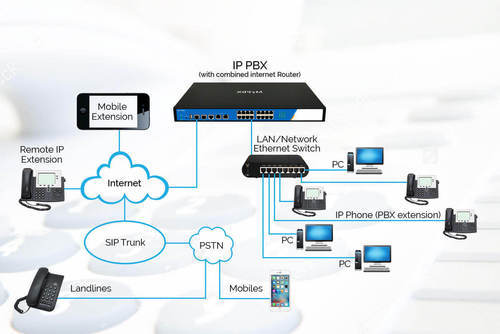 IP PBX SYSTEMS EPUB DOWNLOAD