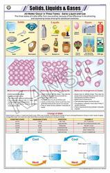 Solids, Liquids & Gases For Chemistry Chart