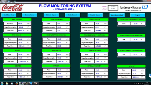 Wellintech KingView SCADA Software, For Data Monitoring | ID