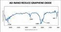 Reduced Graphene Oxide, RGO, High quality Reduce Graphene oxide- Ad-Nano RGO, ADRGO