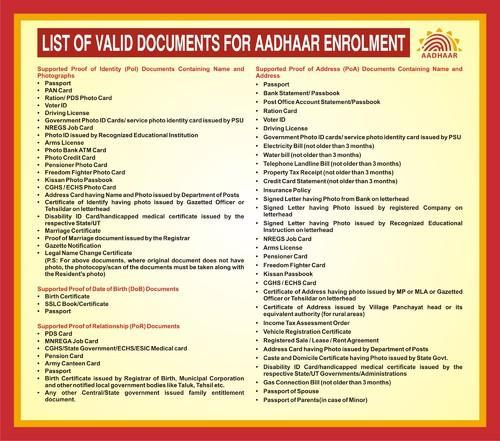 All Type Documents Service In Kolkata By Rto Best Service Of India - Legal type documents