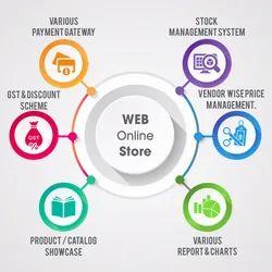 Product Portfolio Management System