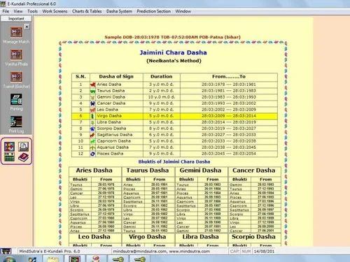 kundli 2009 randevú-webhely a rendőrökkel való találkozásra