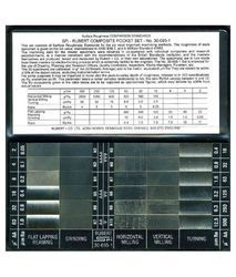 Rubert Surface Roughness Comparison Chart