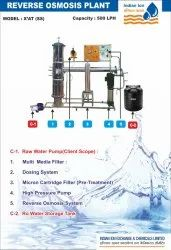 Stainless Steel Water Purification Plant