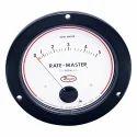 RMVII Dial Type Flowmeters