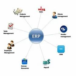 2.0.0.1 Version ERP Software Solution