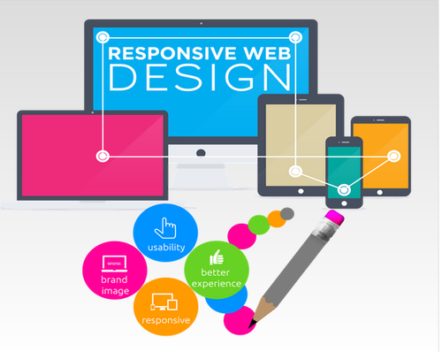 Web Designing Service In Kukatpally Hyderabad Id 19143032488