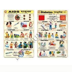 Health Hygiene & Sanitation Charts