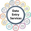 Call Center Data Entry Services