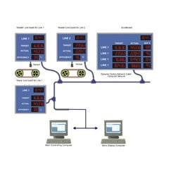 RFID Production Monitoring Software