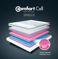 Sleepwell Cell Series 4