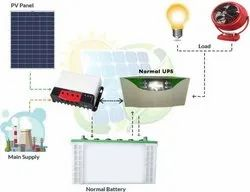 Off Grid Solar Kit