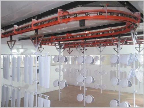 Overhead Conveyors I Beam Overhead Conveyor Manufacturer