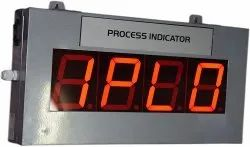 Process Indicator & Controllers