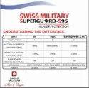 SWISS MILITARY SUPERGUARD S95 MASK