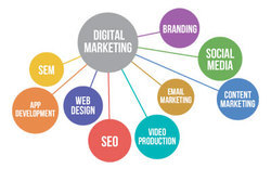 Digital Marketing Training Service