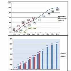 Company Registration Cost Management