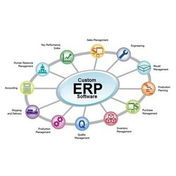 English Aqua ERP Application Service