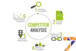 Competitor Analysis Service