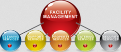 Contract Base Services and Facility Management Services