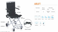 AIRLIFT Compact Aluminium Wheelchairs