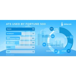 Online Accounting Software Package