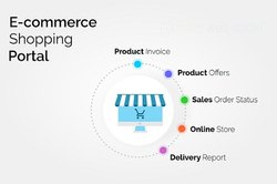 PHP E-Commerce Shopping Portal Service