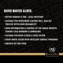 Silver Master Alloy