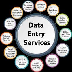 English & Hindi Data Entry Services