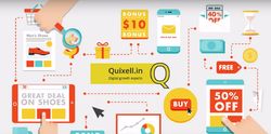 E Commerce Marketing Service