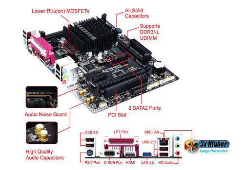 Gigabyte Combo Motherboard Ga J1800m D3p