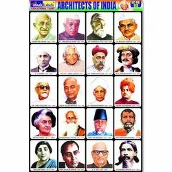 Architects of India Chart