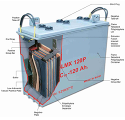 Lead Acid Battery Consultant