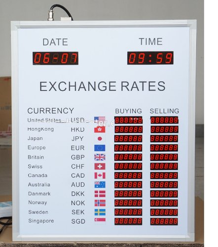 Currency Exchange Rate Board Display