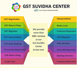 Corporate Banking Service, in Pune