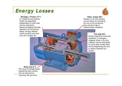 Energy Saver for Industries / Commercial Establishments