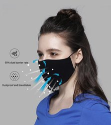 Nesun Cotton NN95 Dust Protection Mask, For Pharma Industry