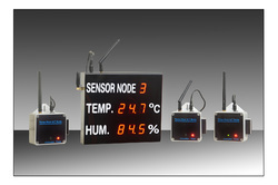 IOT Enabled Temperature Humidity Monitoring