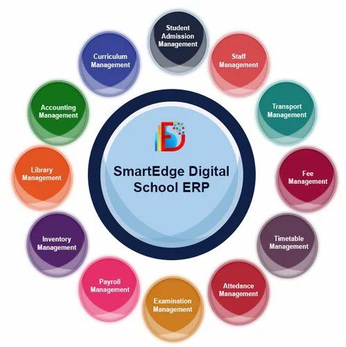 School Management Software(erp)