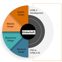 Dynamic Website Dynamic Web Designing Services, Logo Design, In Pan India