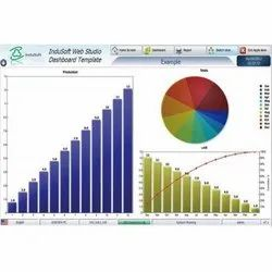 Business Intelligence And Analytics Software