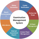 Exam Management Service