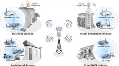 Wireless Isp Solution Isps Services Cd Mulitimedia